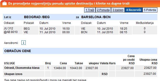 karta do beograda cena Cena avionske karte za Barselonu karta do beograda cena