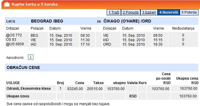 elektronska mapa beograda Avionske karte, Beograd   Čikago, cene elektronska mapa beograda