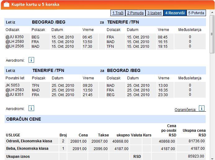 Beograd Tenerife Avionske Karte Cene
